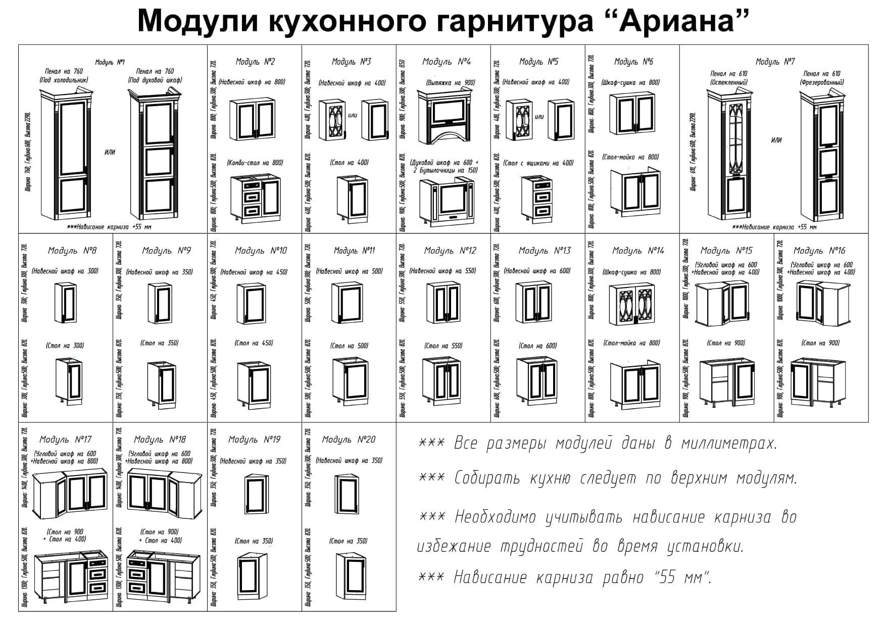 Все модули кухонной мебели Арина от мебельной фабрики СКФМ в Москве